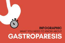 gastroparesis blog header