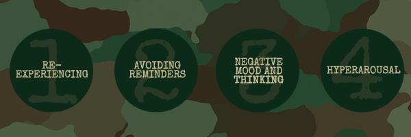 4 types of PTSD symptoms